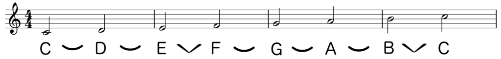 The major scale of C