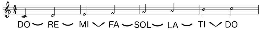 The major scale of DO