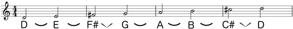 D major scale with tones and semitones indicated on music bar
