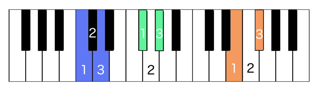 Three examples of whole tones