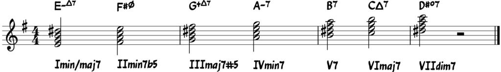 Harmonic minor chord sequence
