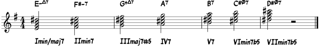 Melodic minor chord sequence
